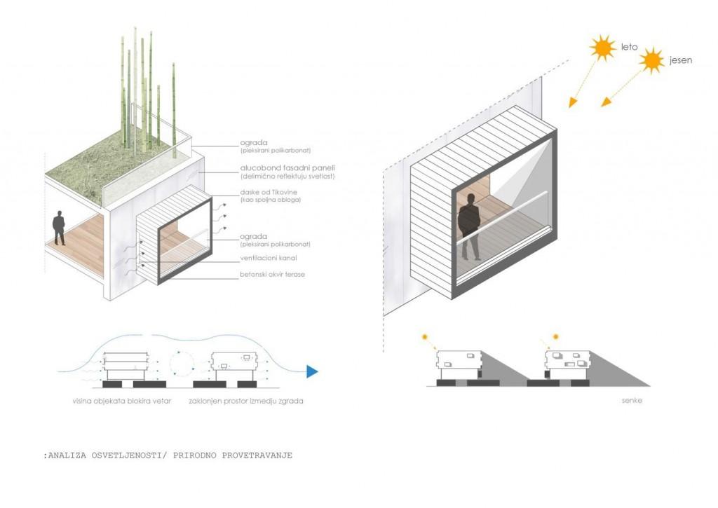 arhitekture i prirode arhitekture SIMBIOZA ARHITEKTURE I PRIRODE Page 10 Image 15